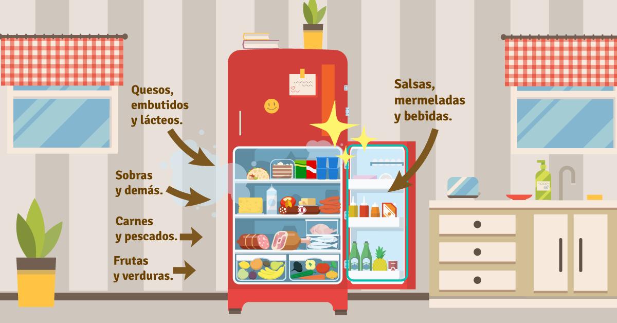 Consejos para acomodar los alimentos en el refrigerador